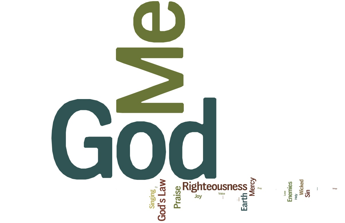 Word Cloud from the Psalms